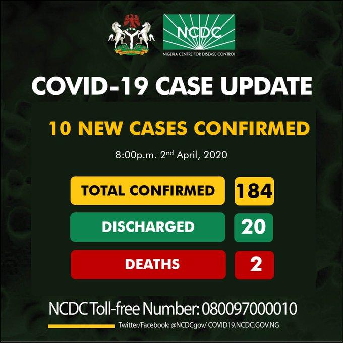 184 cases