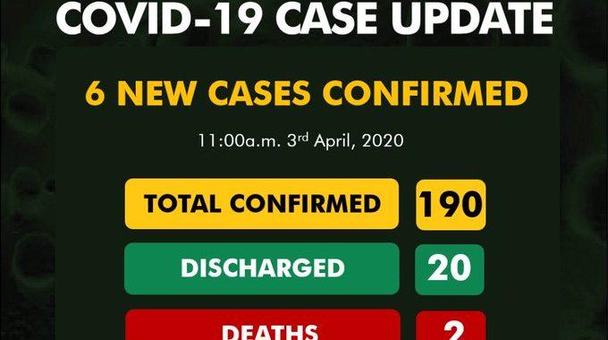 190 cases