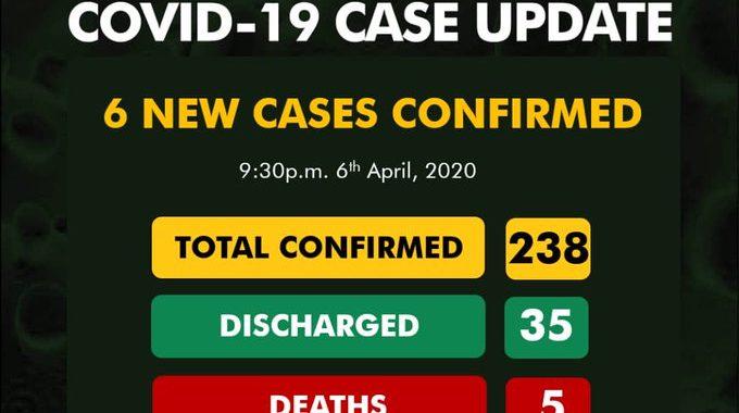 238 cases