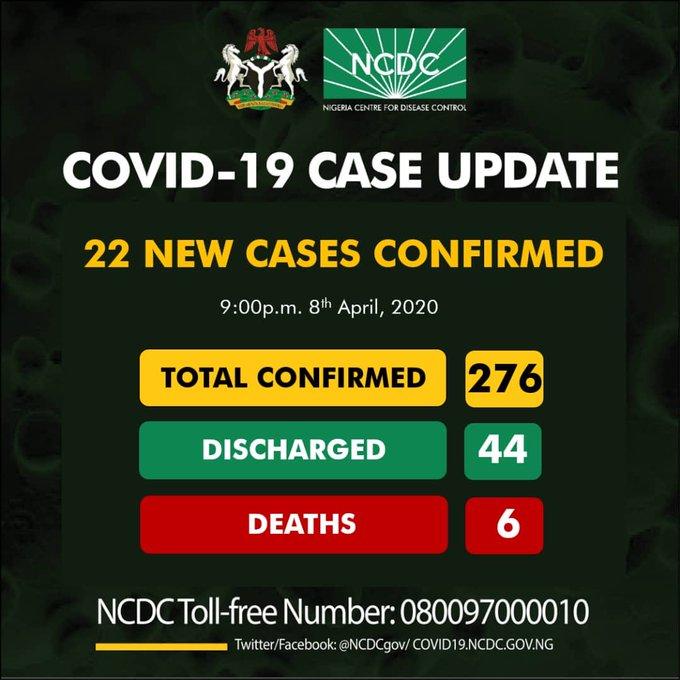 276 cases