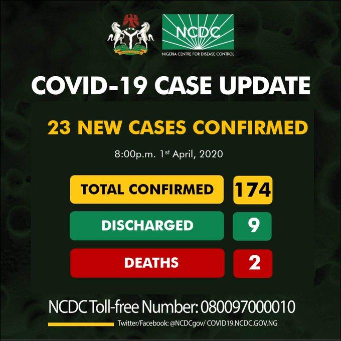 NCDc 174
