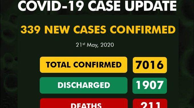 7k cases