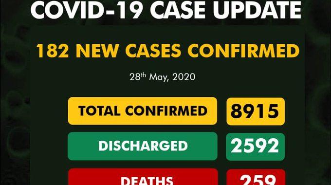 8915 cases in Nigeria