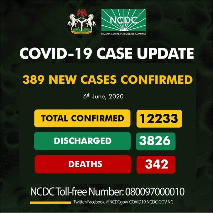 12k cases in Nigeria